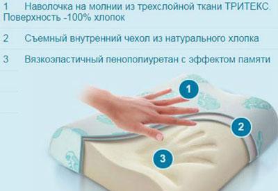 Качественная подушка для ребенка