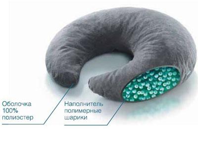 Строение подушки с ортопедическим эффектом
