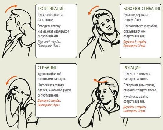 Влияет ли шейный остеохондроз на память