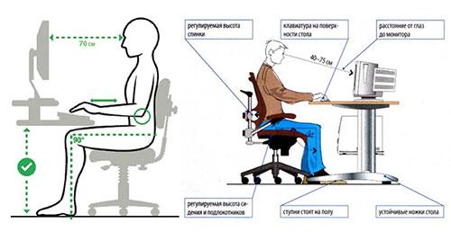 Как правильно сидеть на компьютерном стуле