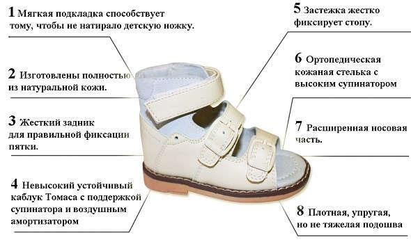 Характеристики антивальгусной обуви